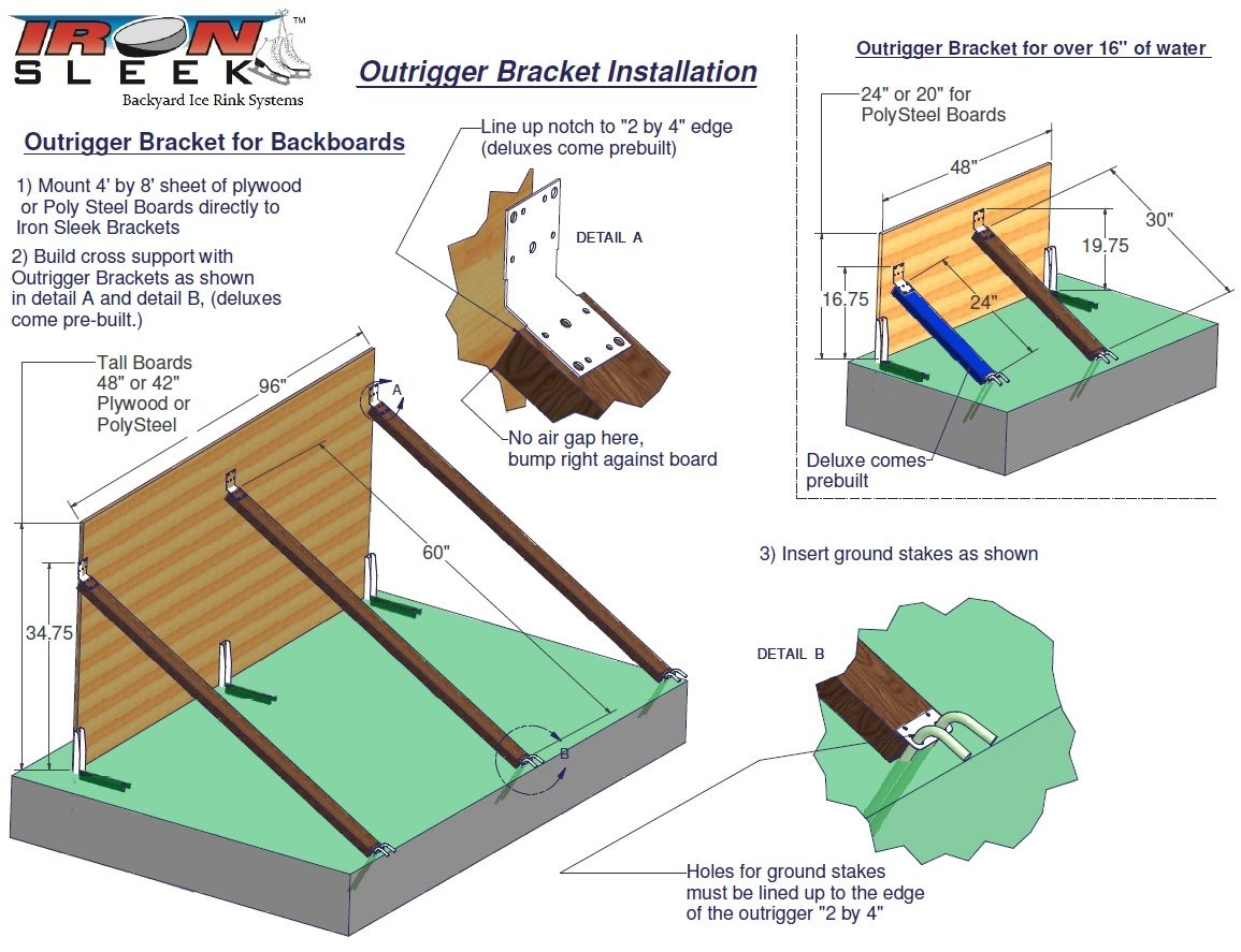 Backyard Rink Brackets : Outrigger Kit for backboards This kit is good for up to 28 of 4