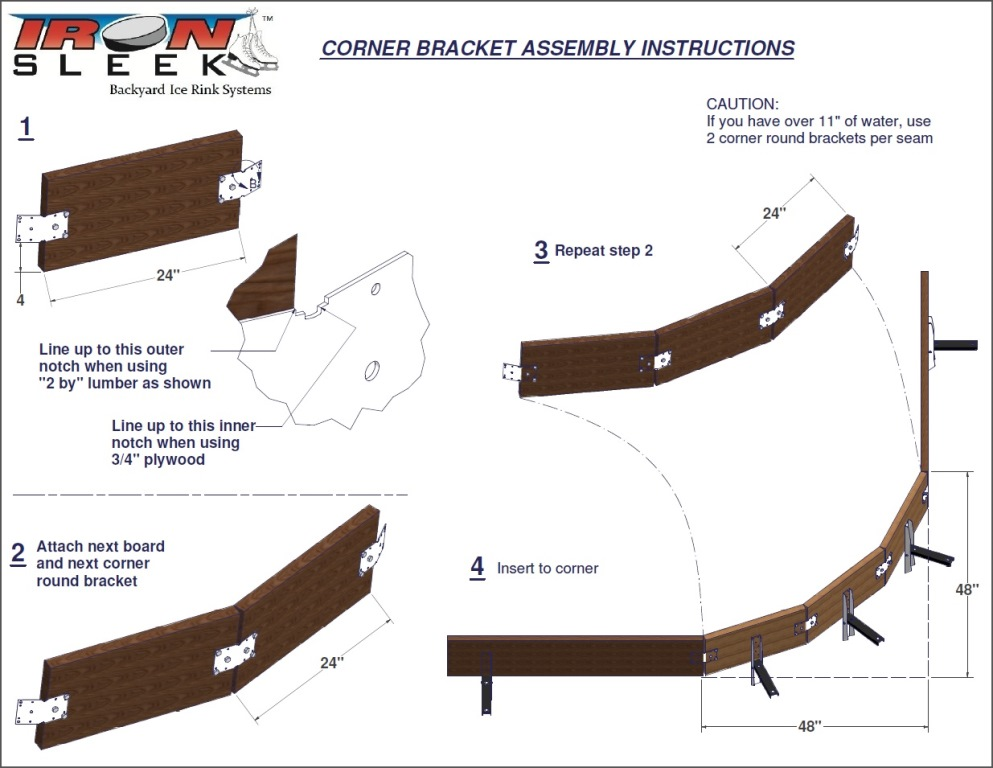 Instructions for making round corners for your backyard ice rink